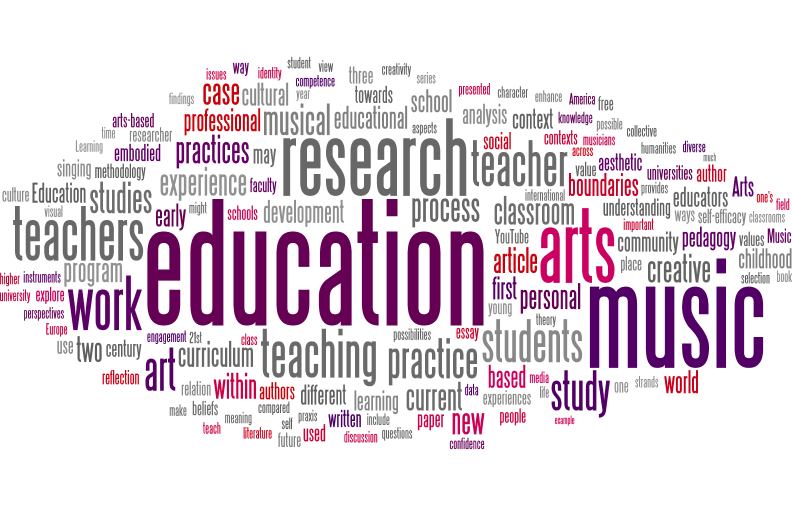 action art education papers research Paper 50 - 4 robust processes — papers figures 1 the action research cycle consists at least of intention or planning 7 before action, and review or critique after.